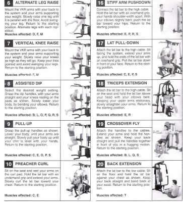 weider pro 6900 weight chart image collections chart design for rh collegepaperwriters info Weider Home Gyms User Manuals 9630 Weider Home Gyms Instruction Manuals