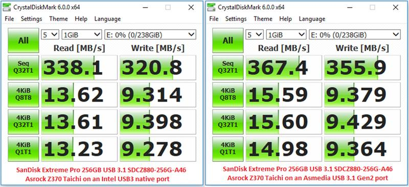 SanDisk 256GB Extreme Pro USB 3 1 Solid State Flash Drive